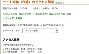 Cocolog30000