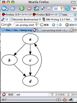 Linkprolog
