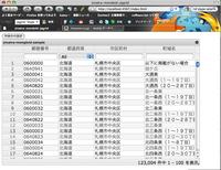 Zipcode01