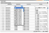 Zipcode02
