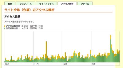 Blog20070131
